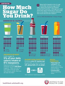 Don't Drink Your Calories